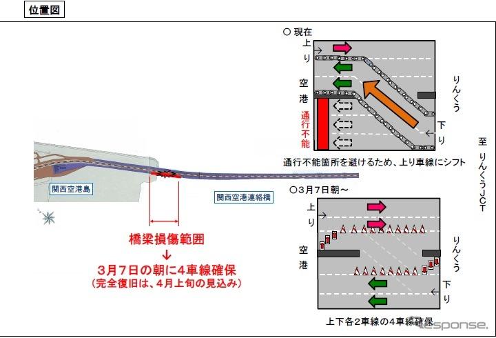 台風第21号による関西国際空港連絡橋の復旧状況