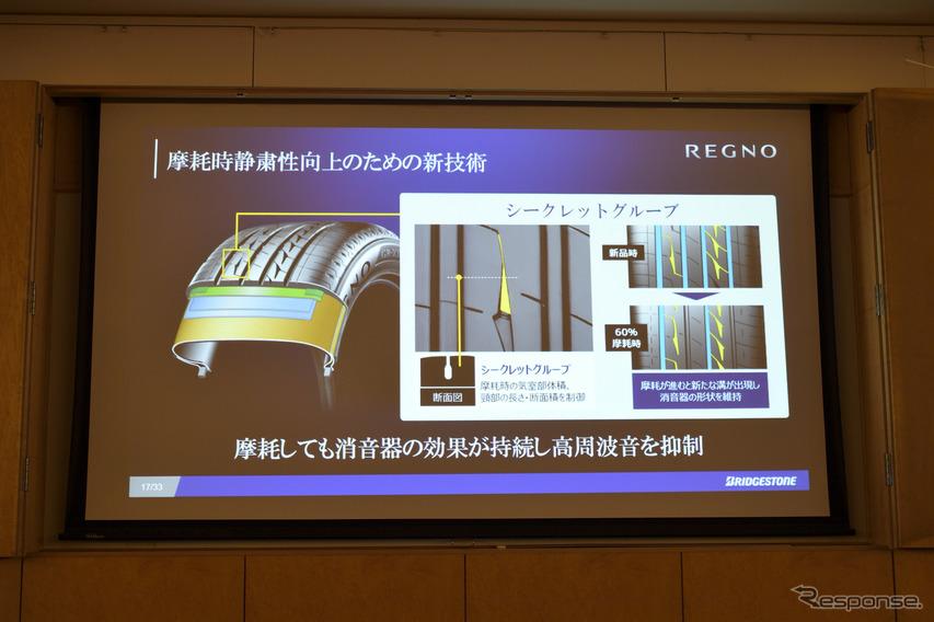 ブリヂストン レグノ GR-XII 試乗会