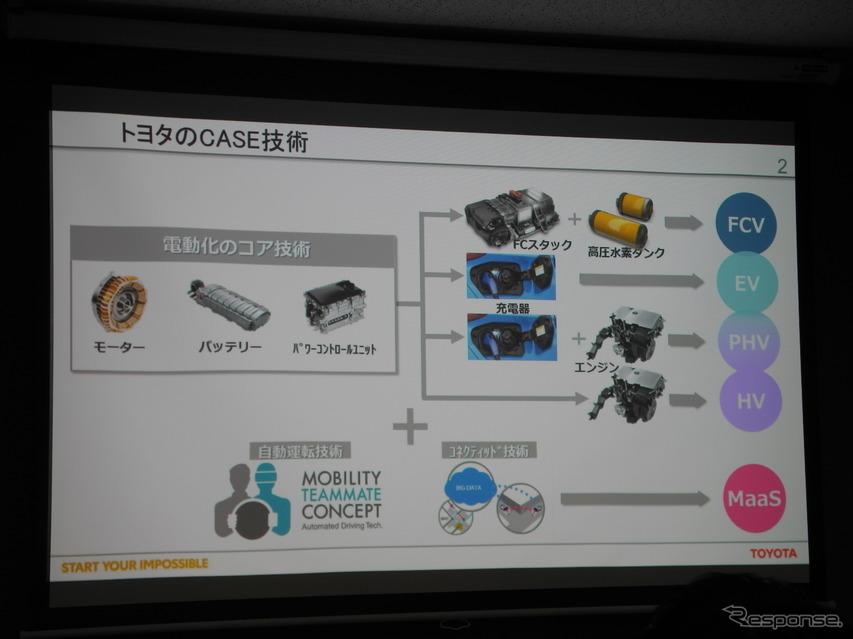 電動化技術の無償提供についての説明会で使われたスライド