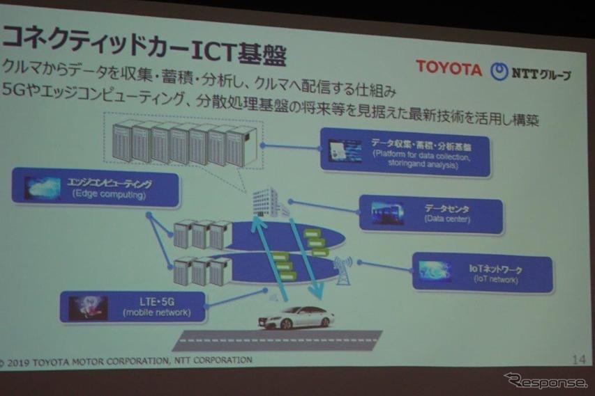 トヨタ・NTTのコネクティッドカー向けICT基盤共同開発