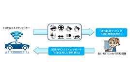 コネクティッドカーを支える「テレマティクス」技術。通信機能でクルマがもっと便利にークルマのトレンドワード②