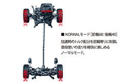 アクティブトルクスプリット4WDシステム(NORMALモード)