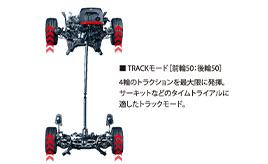 アクティブトルクスプリット4WDシステム(TRACKモード)